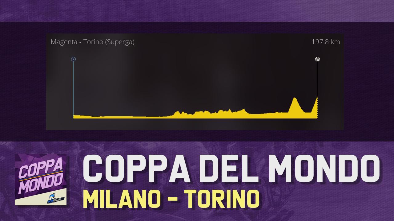 Milano - Torino