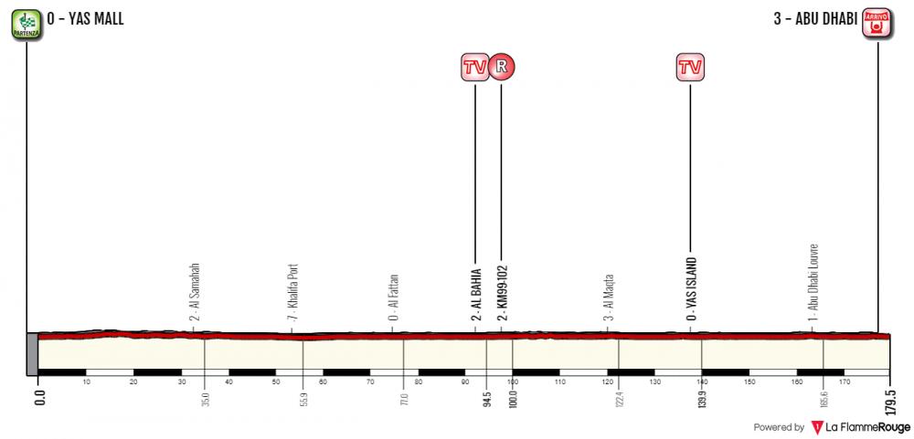 uae-tour-2019-tappa-2.png