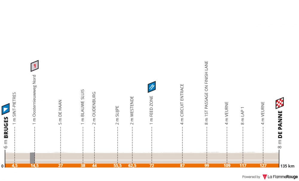 driedaagse-brugge-de-panne-donne-elite-2019.png