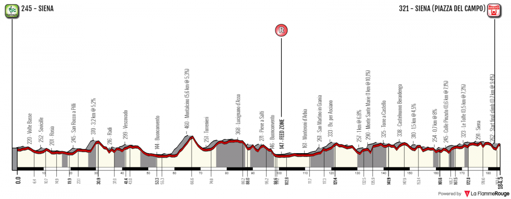 strade-bianche-2019.png