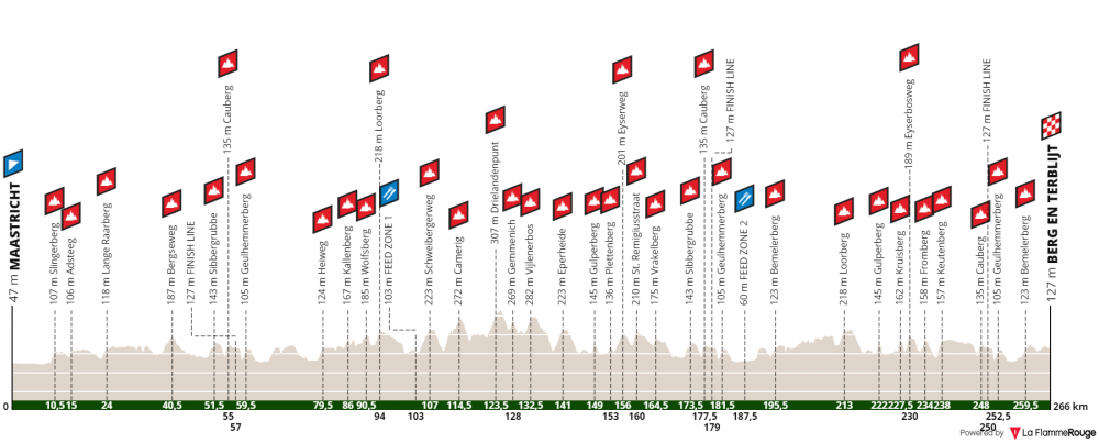 amstel-gold-race-2019.png