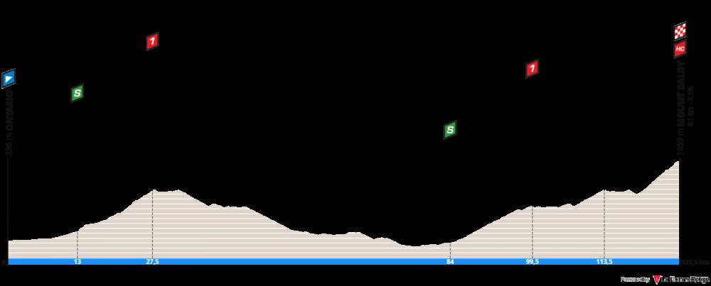 amgen-tour-of-california-2019-tappa-6.png