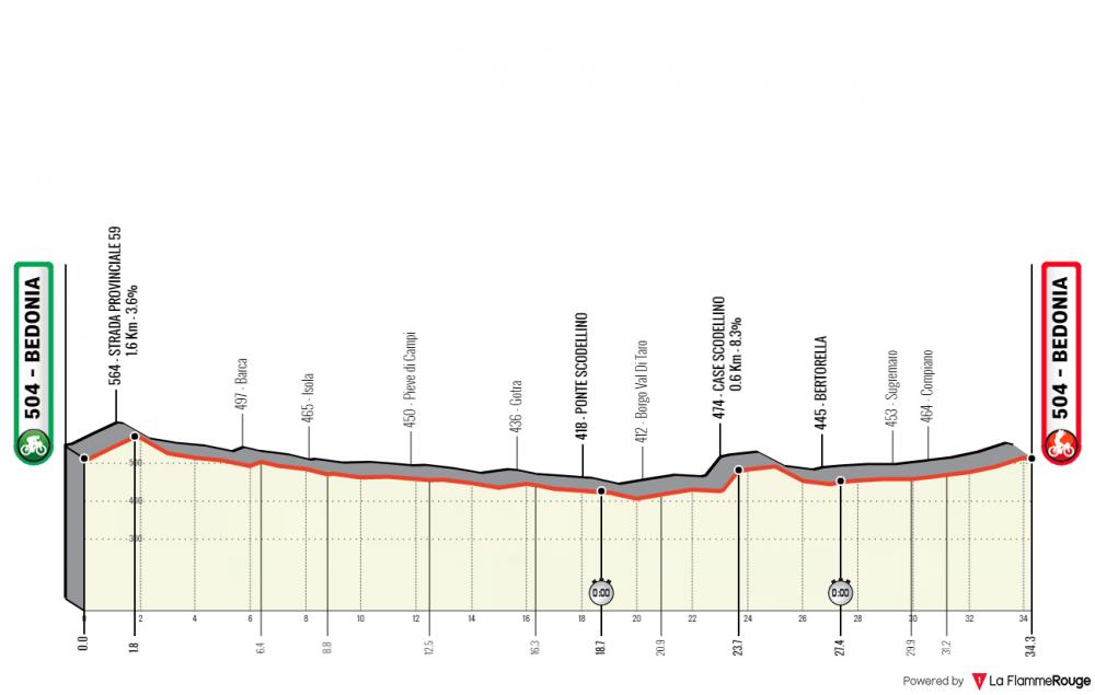 italian-road-national-championships-itt-uomini-elite-2019.png