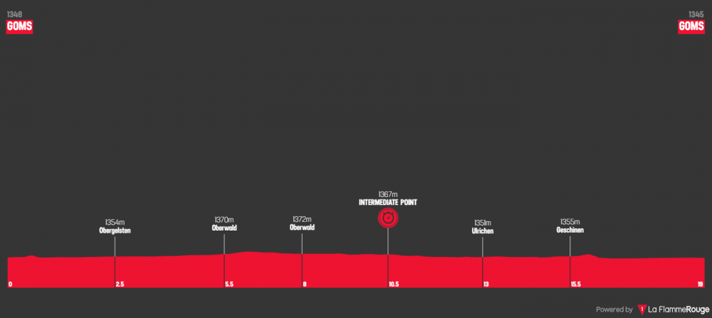 tour-de-suisse-2019-tappa-8.png