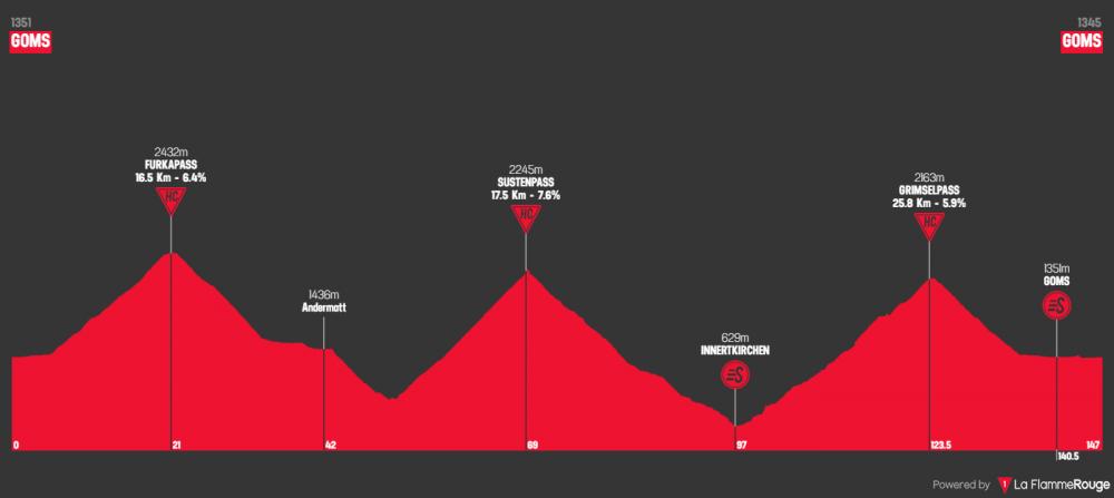 tour-de-suisse-2019-tappa-9.png