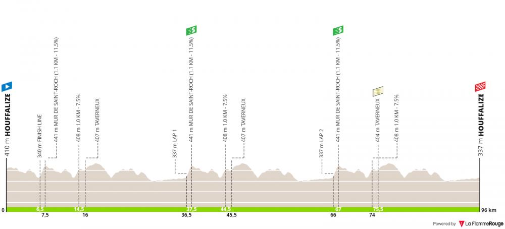 binckbank-tour-2019-tappa-4.png