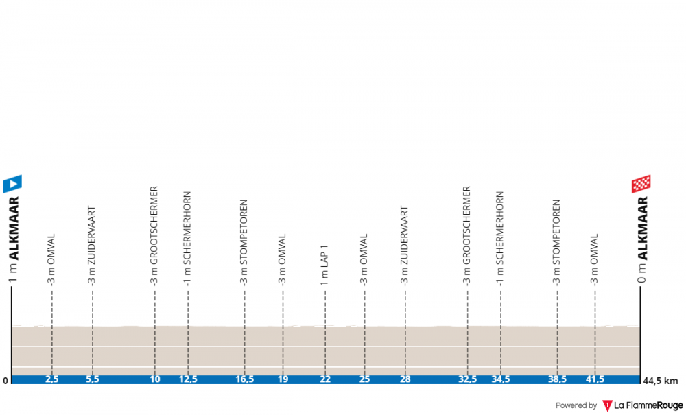 uec-european-championships-mixed-relay-ttt-uomini-elite-2019.png