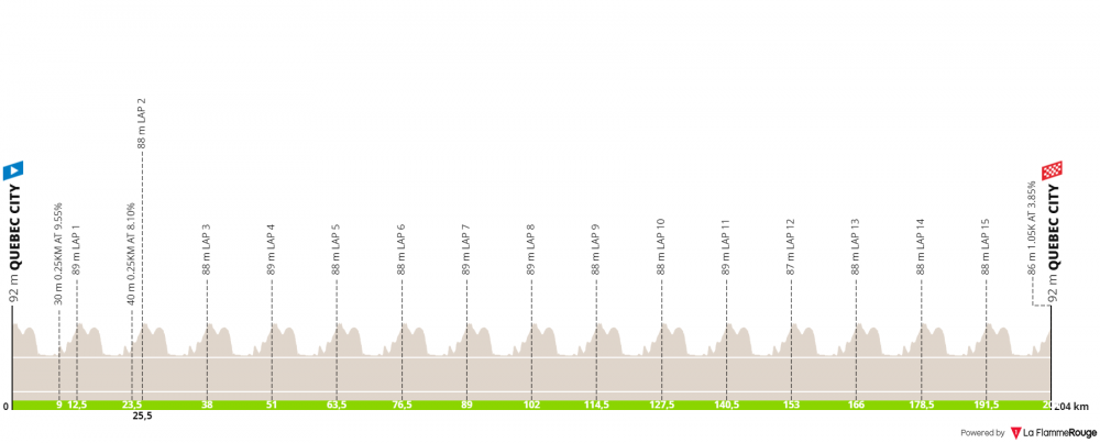 grand-prix-cycliste-de-quebec-2019.png