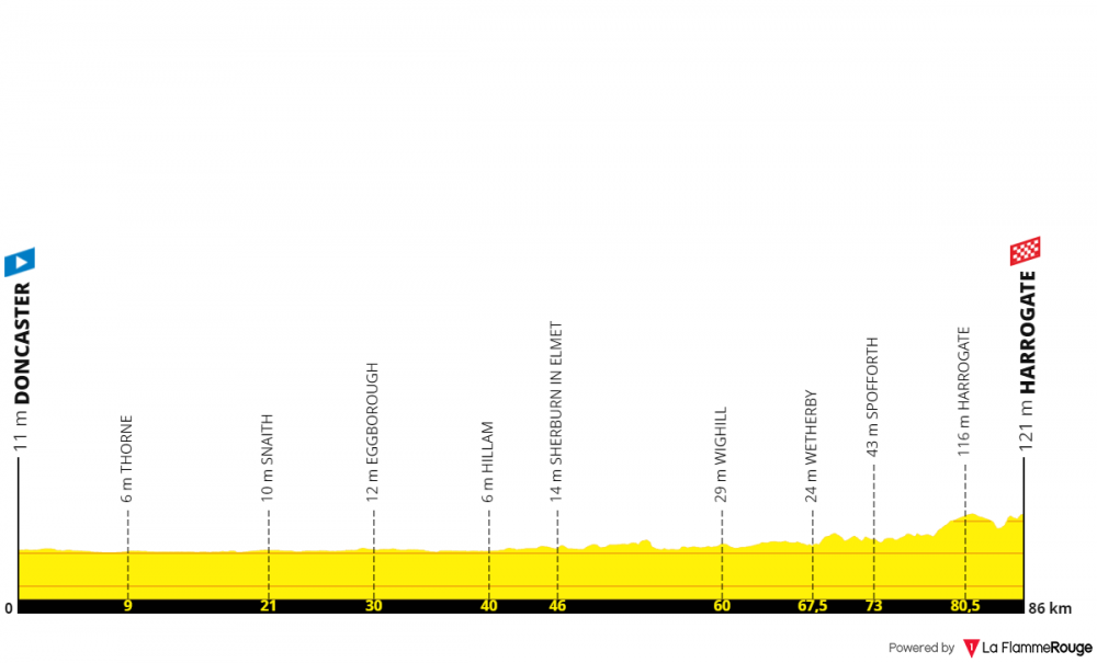 uci-road-world-championships-donne-juniores-2019.png