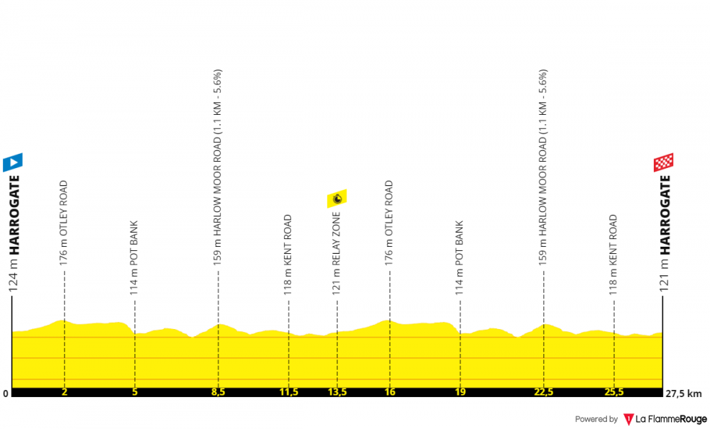 uci-road-world-championships-mixed-relay-ttt-uomini-elite-2019.png