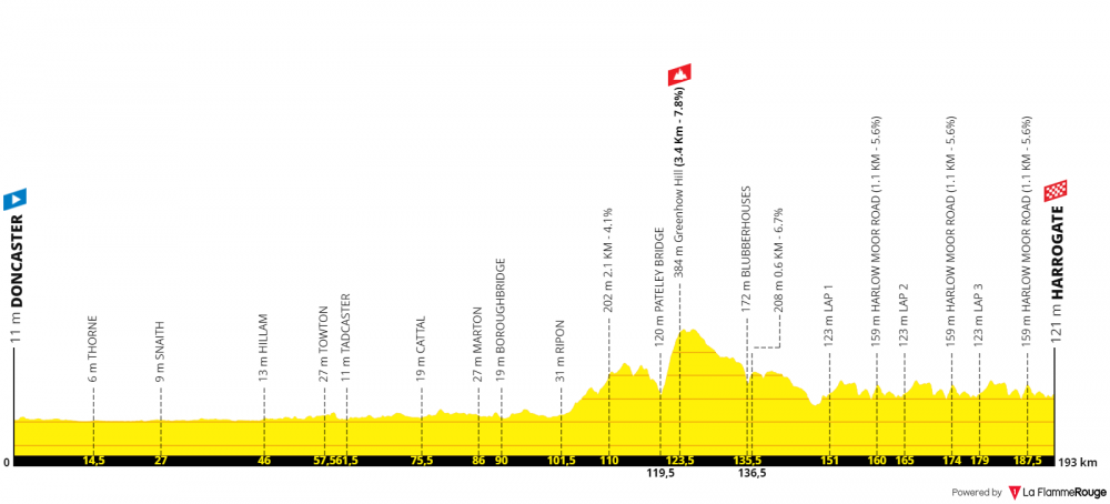 uci-road-world-championships-uomini-under-23-2019.png