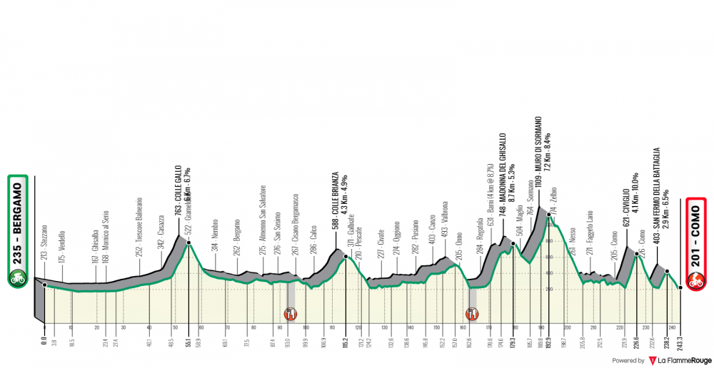 il-lombardia-2019.png