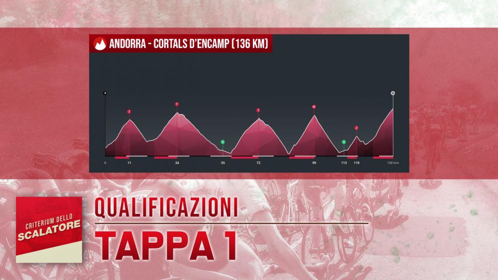 qualificazioni_01.png