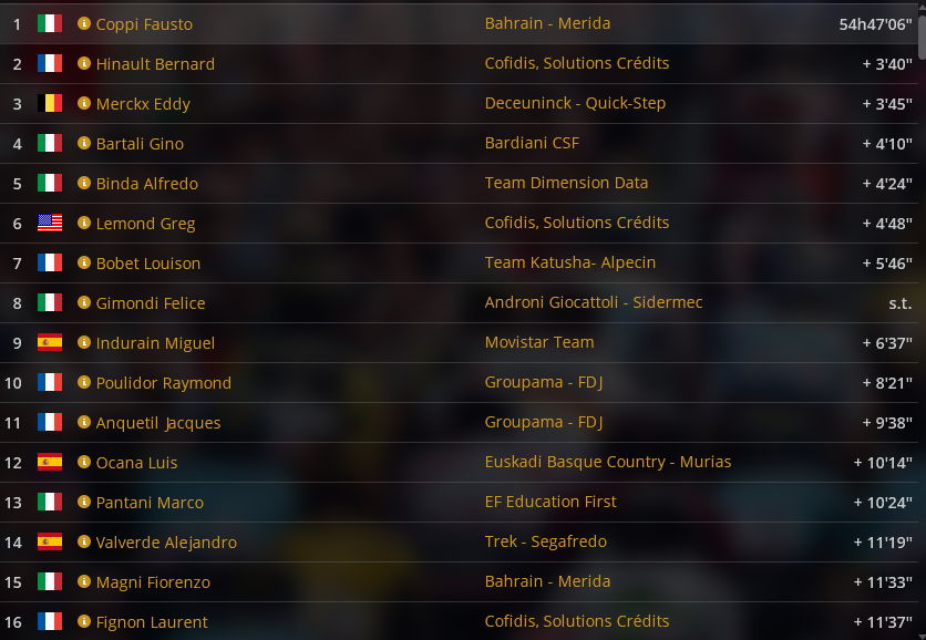Classifica.png.ac2ce8c1ad75d2ee0eef8fffced0e6ad.png