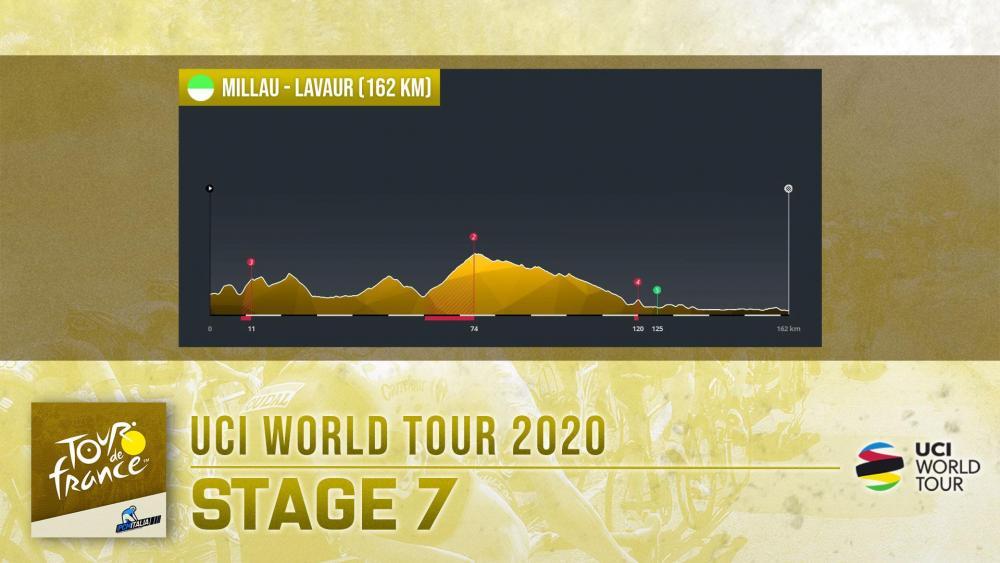 Stage_7.jpg