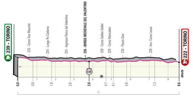 Giro-dItalia-2021-Tappa-1-Altimetria-660x330.jpg.2ad286a8fe267292a517140a37b9ab3b.jpg